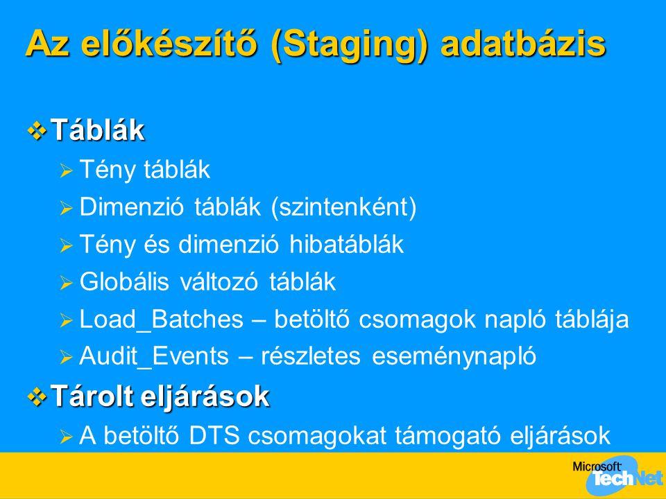 Az előkészítő (Staging) adatbázis  Táblák  Tény táblák  Dimenzió táblák (szintenként)  Tény és dimenzió hibatáblák  Globális változó táblák  Load_Batches – betöltő csomagok napló táblája  Audit_Events – részletes eseménynapló  Tárolt eljárások  A betöltő DTS csomagokat támogató eljárások