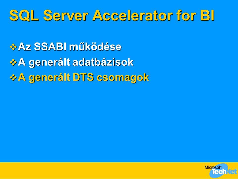 SQL Server Accelerator for BI  Az SSABI működése  A generált adatbázisok  A generált DTS csomagok