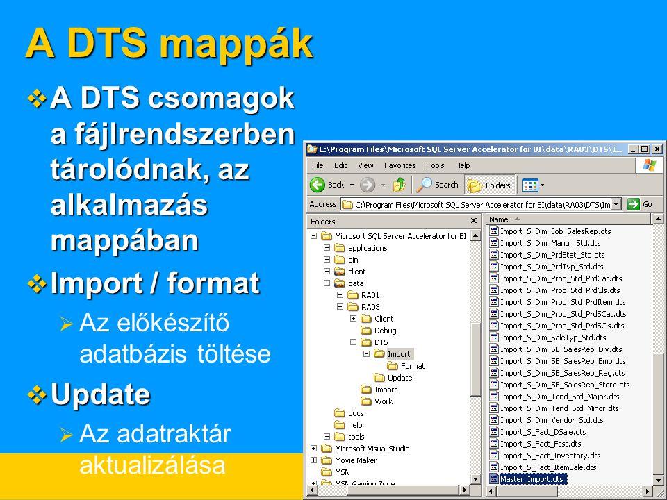 A DTS mappák  A DTS csomagok a fájlrendszerben tárolódnak, az alkalmazás mappában  Import / format  Az előkészítő adatbázis töltése  Update  Az adatraktár aktualizálása