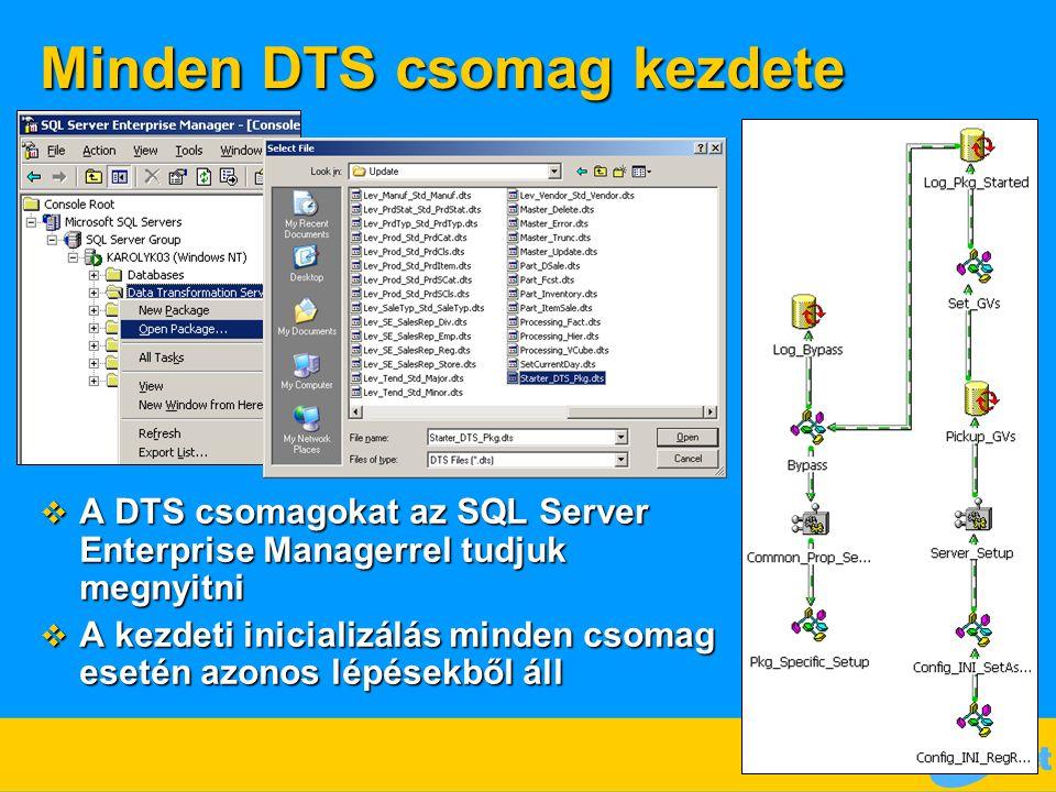 Minden DTS csomag kezdete  A DTS csomagokat az SQL Server Enterprise Managerrel tudjuk megnyitni  A kezdeti inicializálás minden csomag esetén azonos lépésekből áll
