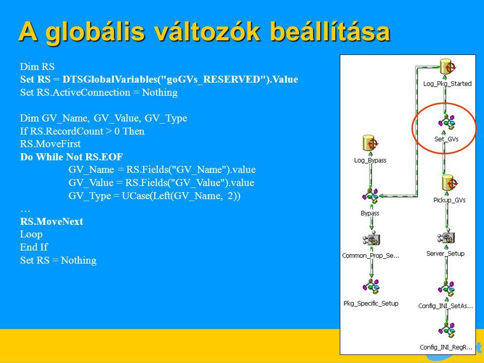 A globális változók beállítása Dim RS Set RS = DTSGlobalVariables(