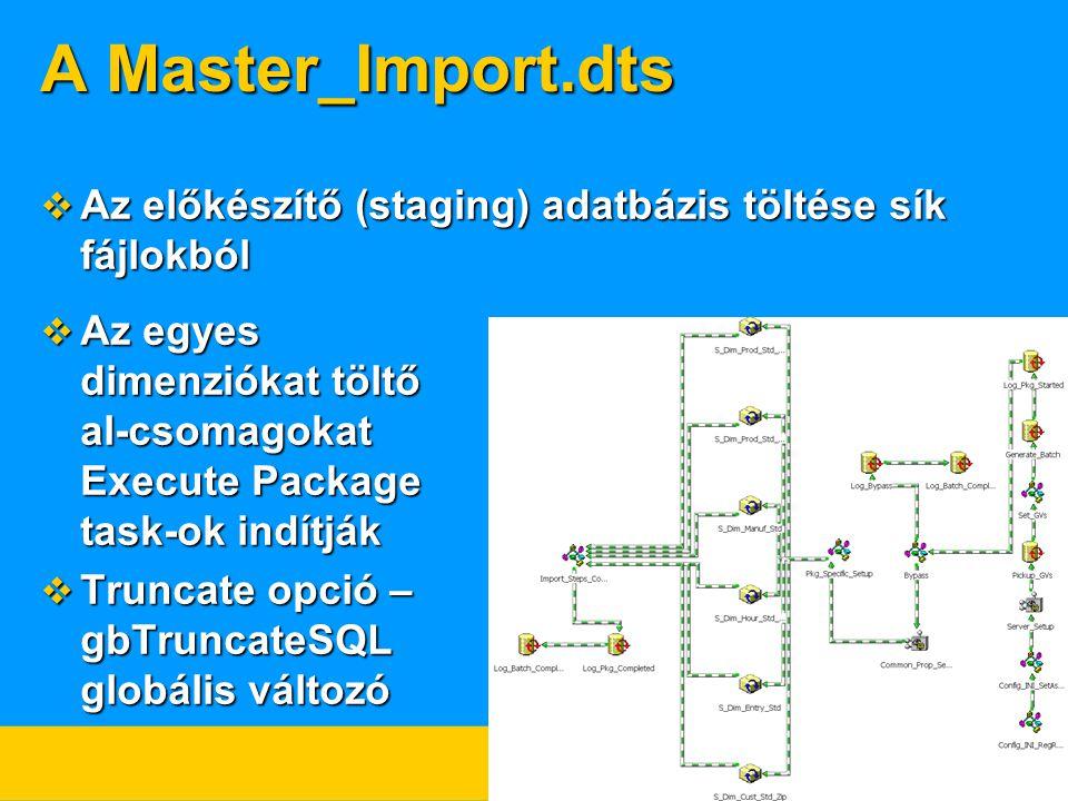A Master_Import.dts  Az előkészítő (staging) adatbázis töltése sík fájlokból  Az egyes dimenziókat töltő al-csomagokat Execute Package task-ok indítják  Truncate opció – gbTruncateSQL globális változó