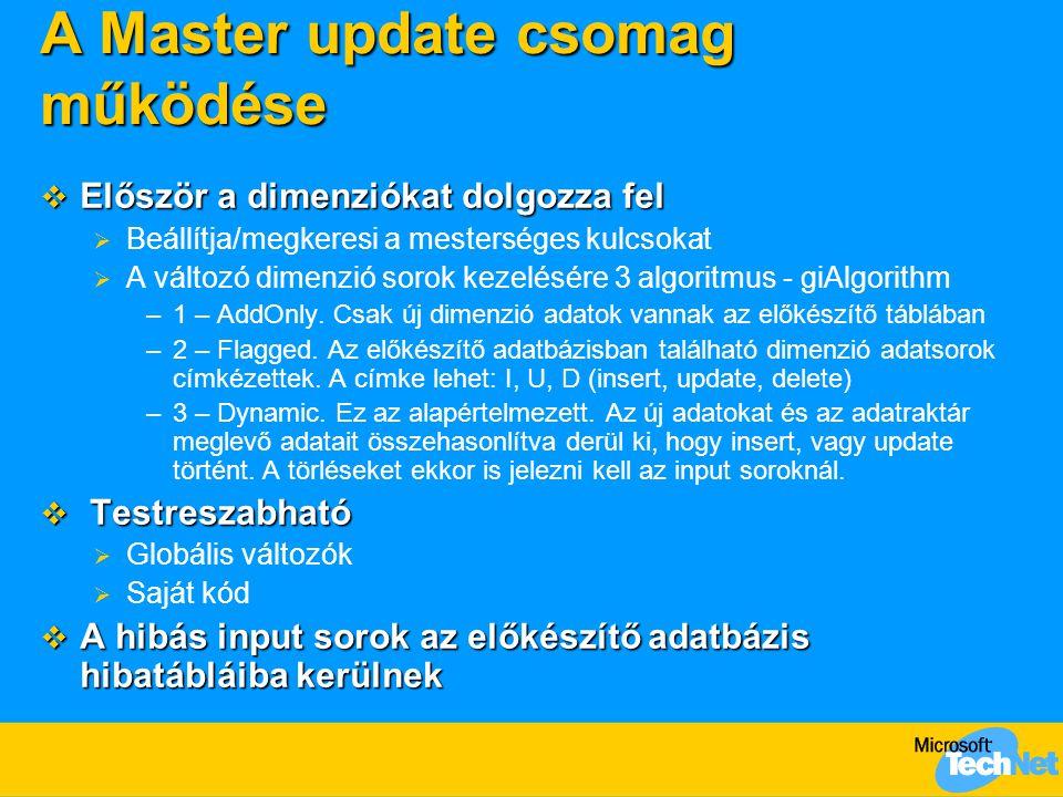 A Master update csomag működése  Először a dimenziókat dolgozza fel  Beállítja/megkeresi a mesterséges kulcsokat  A változó dimenzió sorok kezelésére 3 algoritmus - giAlgorithm –1 – AddOnly.