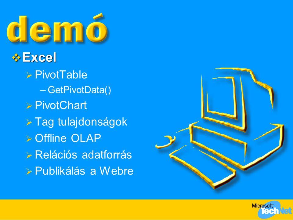  Excel  PivotTable –GetPivotData()  PivotChart  Tag tulajdonságok  Offline OLAP  Relációs adatforrás  Publikálás a Webre