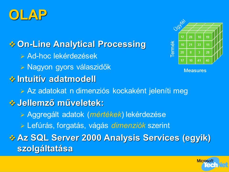 SQL Server Accelerator for BI  Az SSABI működése  Az Analytics Builder Workbook  A generált adatbázisok  A generált DTS csomagok