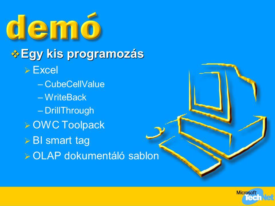  Egy kis programozás  Excel –CubeCellValue –WriteBack –DrillThrough  OWC Toolpack  BI smart tag  OLAP dokumentáló sablon