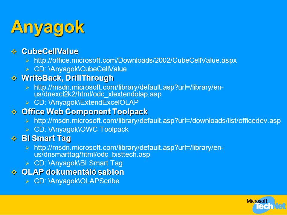 Anyagok  CubeCellValue  http://office.microsoft.com/Downloads/2002/CubeCellValue.aspx  CD: \Anyagok\CubeCellValue  WriteBack, DrillThrough  http://msdn.microsoft.com/library/default.asp?url=/library/en- us/dnexcl2k2/html/odc_xlextendolap.asp  CD: \Anyagok\ExtendExcelOLAP  Office Web Component Toolpack  http://msdn.microsoft.com/library/default.asp?url=/downloads/list/officedev.asp  CD: \Anyagok\OWC Toolpack  BI Smart Tag  http://msdn.microsoft.com/library/default.asp?url=/library/en- us/dnsmarttag/html/odc_bisttech.asp  CD: \Anyagok\BI Smart Tag  OLAP dokumentáló sablon  CD: \Anyagok\OLAPScribe