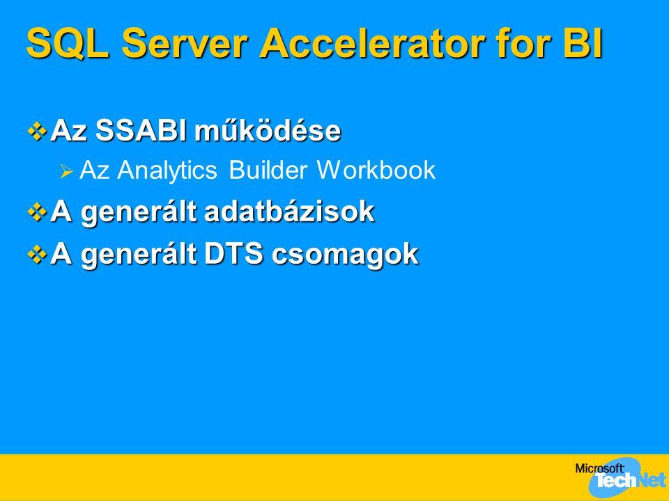 BI Portal  Hamarosan várható az MSDN-en  CD: \Anyagok\BIPWEBSetup  SQLXML 3.0 SP1  http://www.microsoft.com/sql/downloads/ default.asp  CD: \Anyagok\SQLXML 3.0 SP1  http://msdn.microsoft.com/netframework/ downloads/howtoget.asp  CD: \Anyagok\_Net Framework 1.1