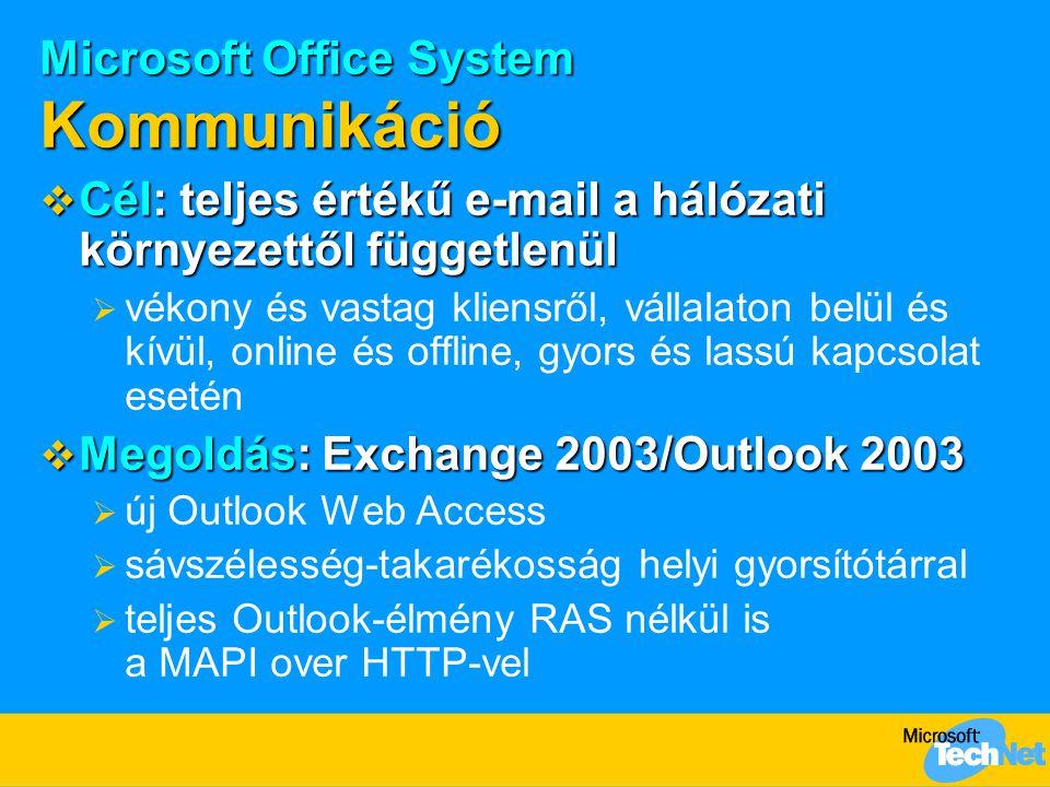 Microsoft Office System Kommunikáció  Cél: teljes értékű e-mail a hálózati környezettől függetlenül  vékony és vastag kliensről, vállalaton belül és