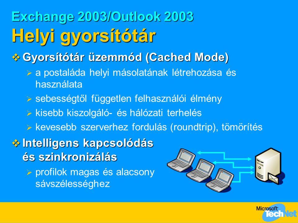 Exchange 2003/Outlook 2003 Helyi gyorsítótár  Gyorsítótár üzemmód (Cached Mode)  a postaláda helyi másolatának létrehozása és használata  sebességt