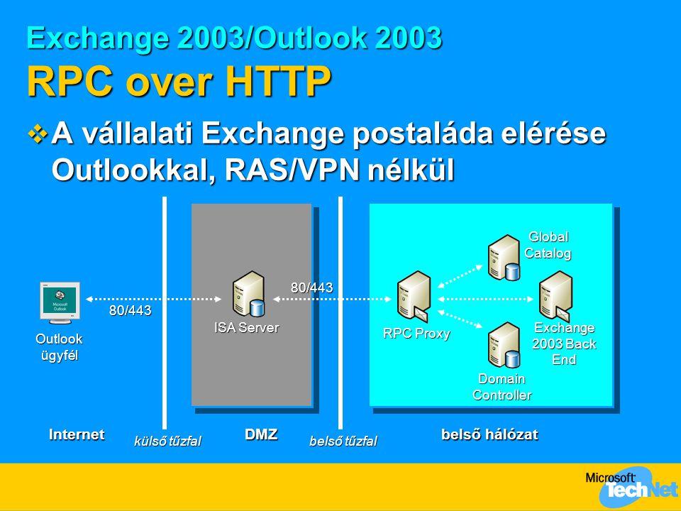 Exchange 2003/Outlook 2003 RPC over HTTP  A vállalati Exchange postaláda elérése Outlookkal, RAS/VPN nélkül belső hálózat DMZInternet külső tűzfal be