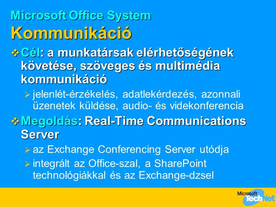 Microsoft Office System Kommunikáció  Cél: a munkatársak elérhetőségének követése, szöveges és multimédia kommunikáció  jelenlét-érzékelés, adatleké