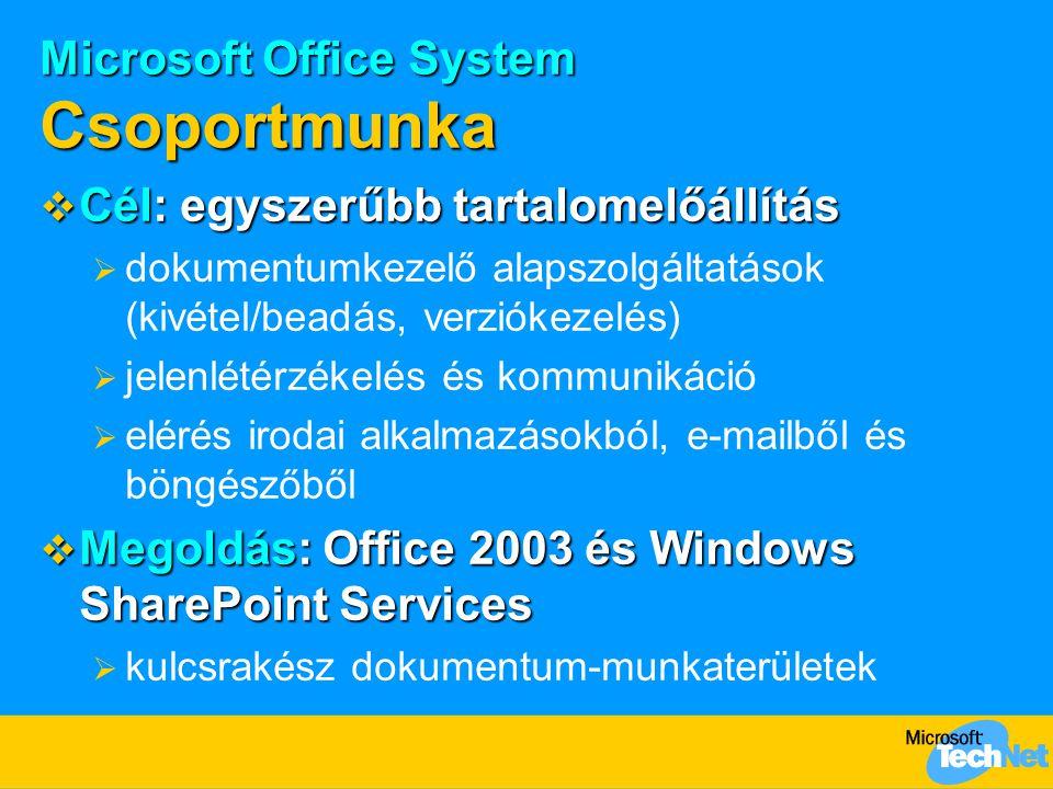 Microsoft Office System Csoportmunka  Cél: egyszerűbb tartalomelőállítás  dokumentumkezelő alapszolgáltatások (kivétel/beadás, verziókezelés)  jele