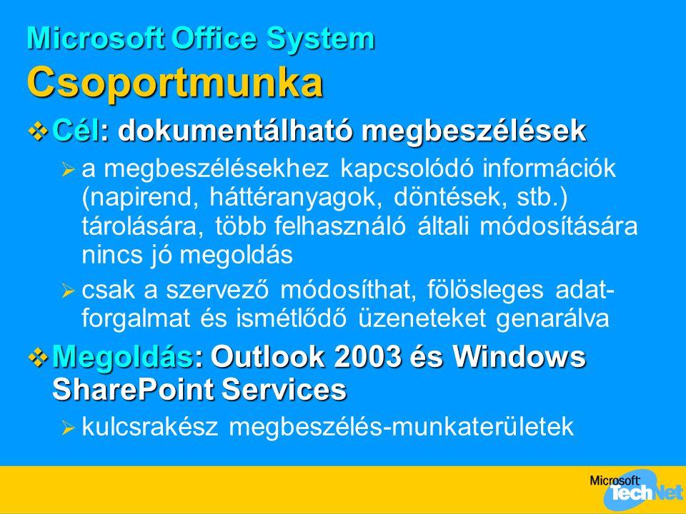 Microsoft Office System Csoportmunka  Cél: dokumentálható megbeszélések  a megbeszélésekhez kapcsolódó információk (napirend, háttéranyagok, döntése