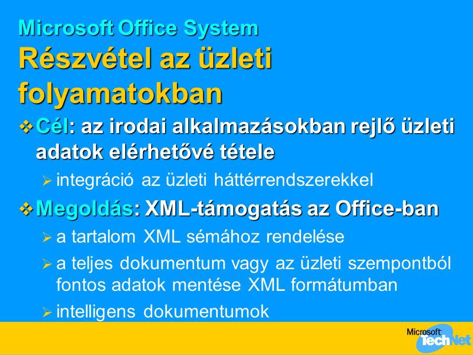 Microsoft Office System Részvétel az üzleti folyamatokban  Cél: az irodai alkalmazásokban rejlő üzleti adatok elérhetővé tétele  integráció az üzlet