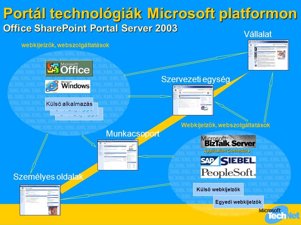 Portál technológiák Microsoft platformon Office SharePoint Portal Server 2003 Személyes oldalak Vállalat Szervezeti egység Munkacsoport webkijelzők, w