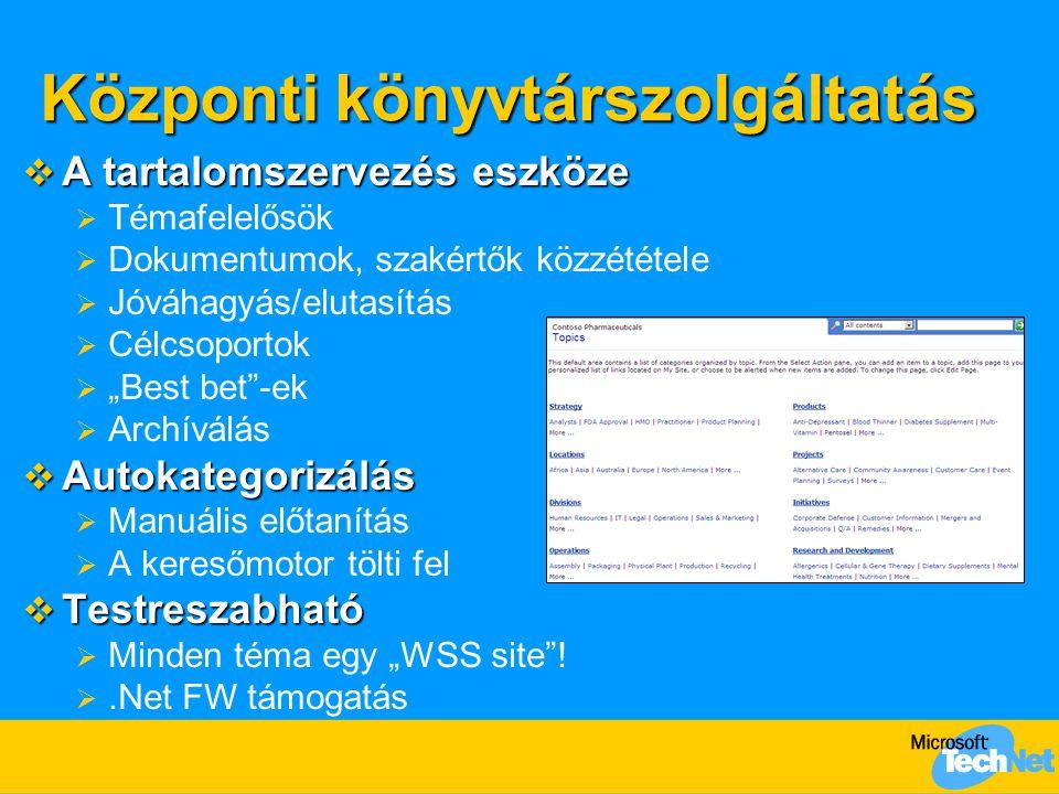 Központi könyvtárszolgáltatás  A tartalomszervezés eszköze  Témafelelősök  Dokumentumok, szakértők közzététele  Jóváhagyás/elutasítás  Célcsoport