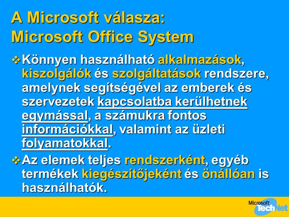 Microsoft Office System Csoportmunka  Cél: egyszerűbb tartalomelőállítás  dokumentumkezelő alapszolgáltatások (kivétel/beadás, verziókezelés)  jelenlétérzékelés és kommunikáció  elérés irodai alkalmazásokból, e-mailből és böngészőből  Megoldás: Office 2003 és Windows SharePoint Services  kulcsrakész dokumentum-munkaterületek