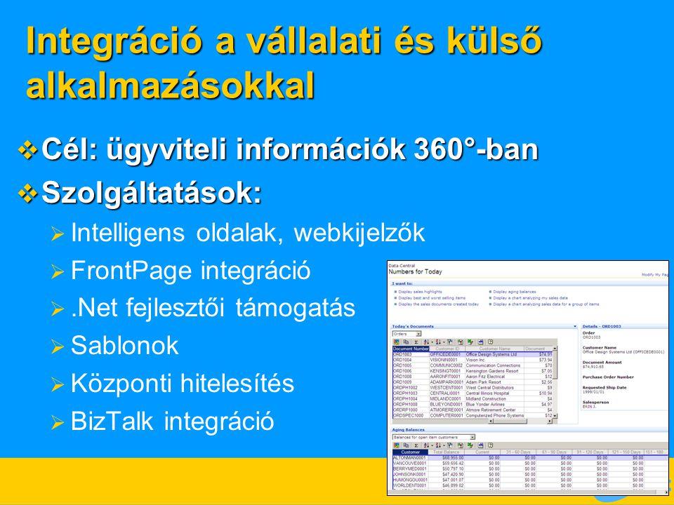 Integráció a vállalati és külső alkalmazásokkal  Cél: ügyviteli információk 360°-ban  Szolgáltatások:  Intelligens oldalak, webkijelzők  FrontPage