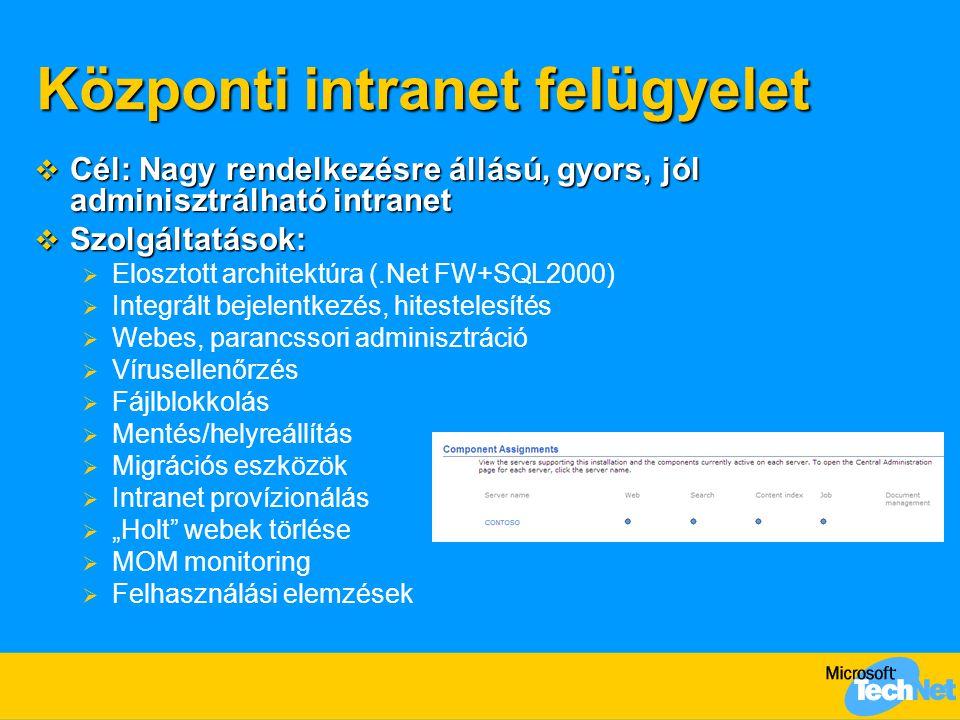 Központi intranet felügyelet  Cél: Nagy rendelkezésre állású, gyors, jól adminisztrálható intranet  Szolgáltatások:  Elosztott architektúra (.Net F