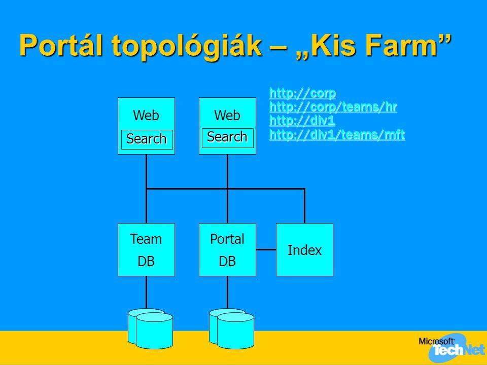 "Portál topológiák – ""Kis Farm Web Team DB http://corp http://corp/teams/hr http://div1 http://div1/teams/mft Index Portal DB Search Search"