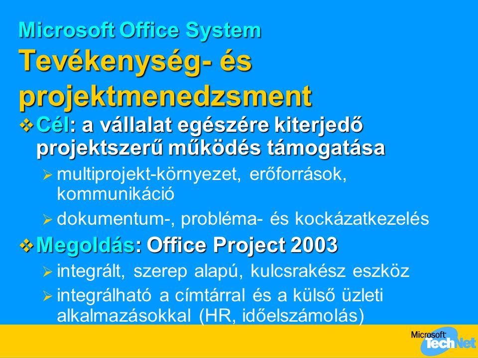 Microsoft Office System Tevékenység- és projektmenedzsment  Cél: a vállalat egészére kiterjedő projektszerű működés támogatása  multiprojekt-környez
