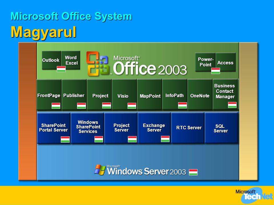 SharePoint Portal Server SQL Server Exchange Server Project Server WindowsSharePointServices RTC Server Microsoft Office System Magyarul FrontPagePubl