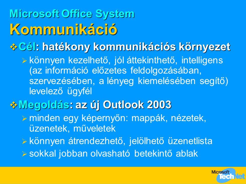 Microsoft Office System Csoportmunka  Cél: dokumentálható megbeszélések  a megbeszélésekhez kapcsolódó információk (napirend, háttéranyagok, döntések, stb.) tárolására, több felhasználó általi módosítására nincs jó megoldás  csak a szervező módosíthat, fölösleges adat- forgalmat és ismétlődő üzeneteket genarálva  Megoldás: Outlook 2003 és Windows SharePoint Services  kulcsrakész megbeszélés-munkaterületek