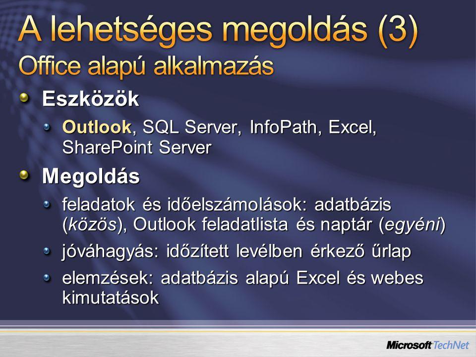 Eszközök Outlook, SQL Server, InfoPath, Excel, SharePoint Server Megoldás feladatok és időelszámolások: adatbázis (közös), Outlook feladatlista és nap
