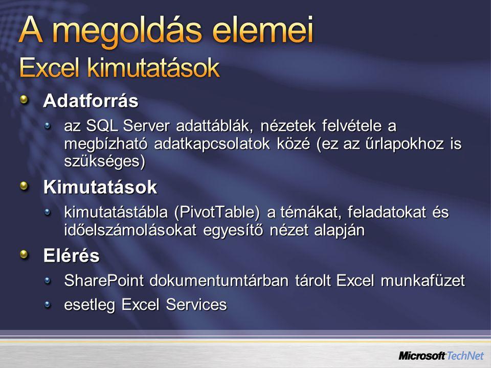 Adatforrás az SQL Server adattáblák, nézetek felvétele a megbízható adatkapcsolatok közé (ez az űrlapokhoz is szükséges) Kimutatások kimutatástábla (P