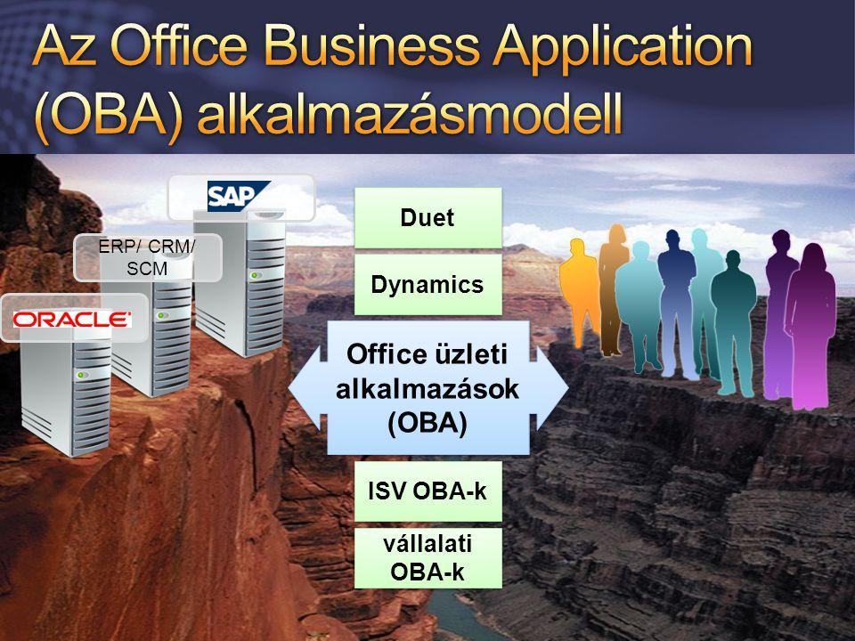 ERP/ CRM/ SCM Office üzleti alkalmazások (OBA) Dynamics Duet ISV OBA-k vállalati OBA-k