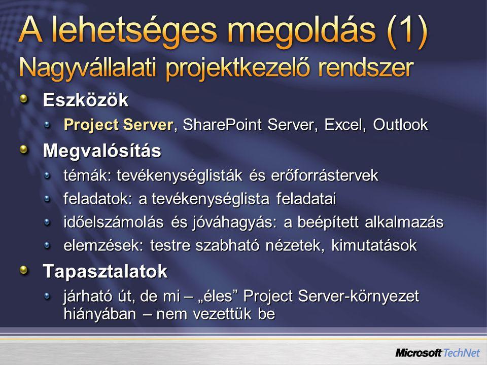Eszközök Project Server, SharePoint Server, Excel, Outlook Megvalósítás témák: tevékenységlisták és erőforrástervek feladatok: a tevékenységlista fela