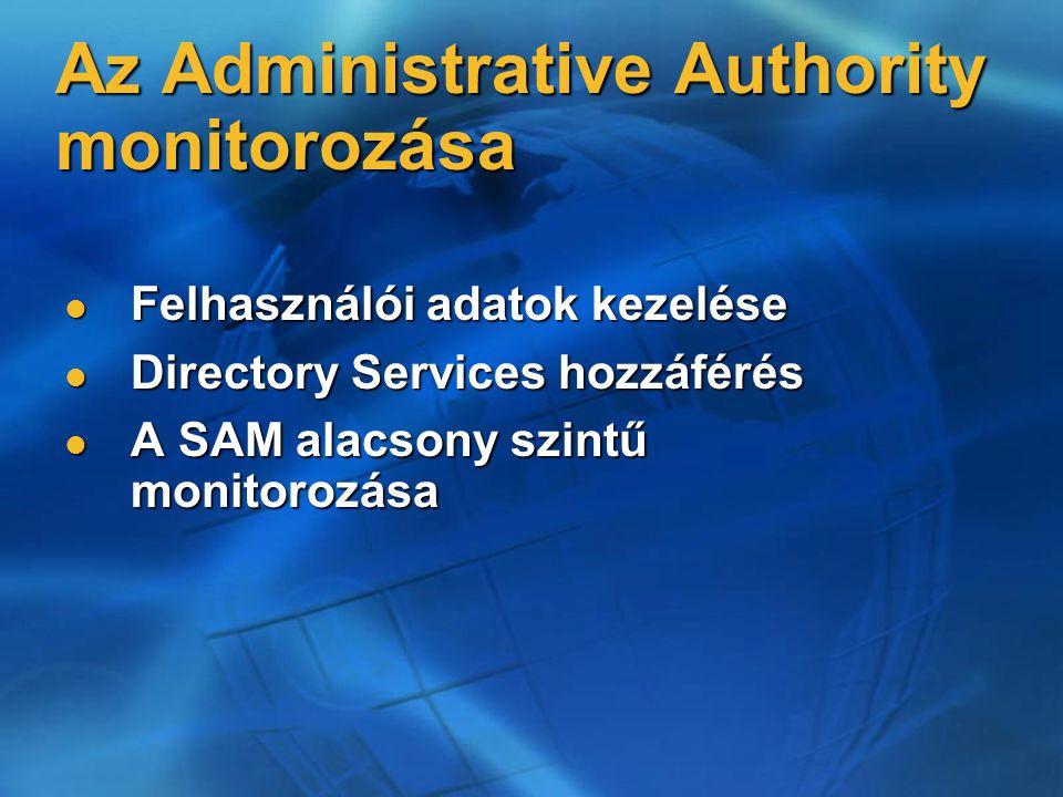Az Administrative Authority monitorozása Felhasználói adatok kezelése Felhasználói adatok kezelése Directory Services hozzáférés Directory Services hozzáférés A SAM alacsony szintű monitorozása A SAM alacsony szintű monitorozása
