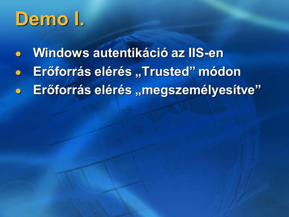 """Demo I. Windows autentikáció az IIS-en Windows autentikáció az IIS-en Erőforrás elérés """"Trusted"""" módon Erőforrás elérés """"Trusted"""" módon Erőforrás elér"""