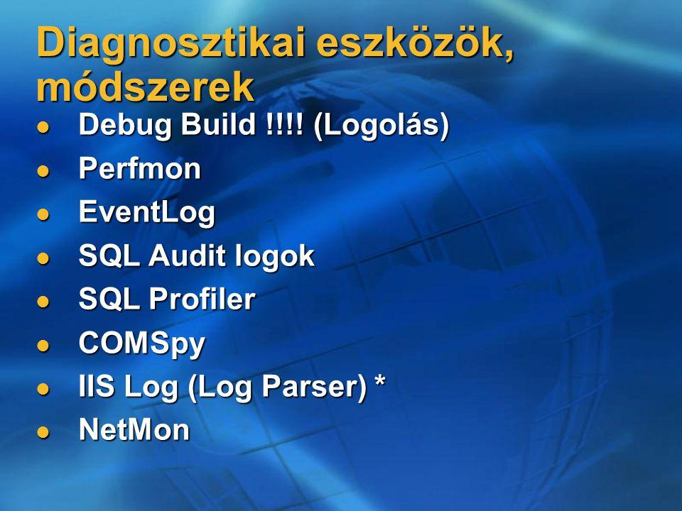 Diagnosztikai eszközök, módszerek Debug Build !!!! (Logolás) Debug Build !!!! (Logolás) Perfmon Perfmon EventLog EventLog SQL Audit logok SQL Audit lo