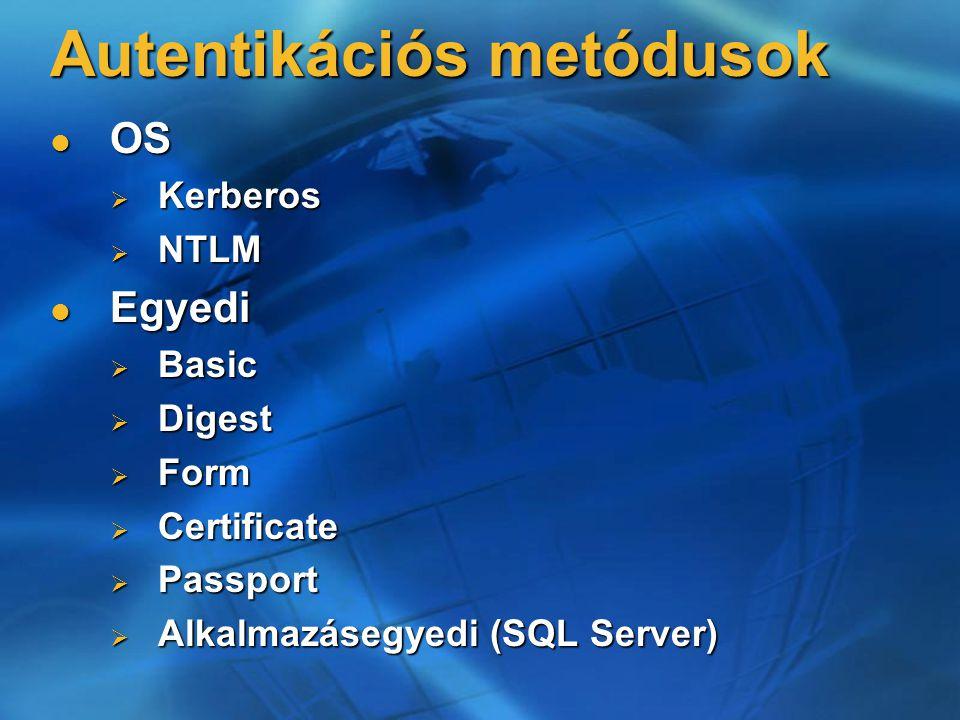 Autentikációs metódusok OS OS  Kerberos  NTLM Egyedi Egyedi  Basic  Digest  Form  Certificate  Passport  Alkalmazásegyedi (SQL Server)