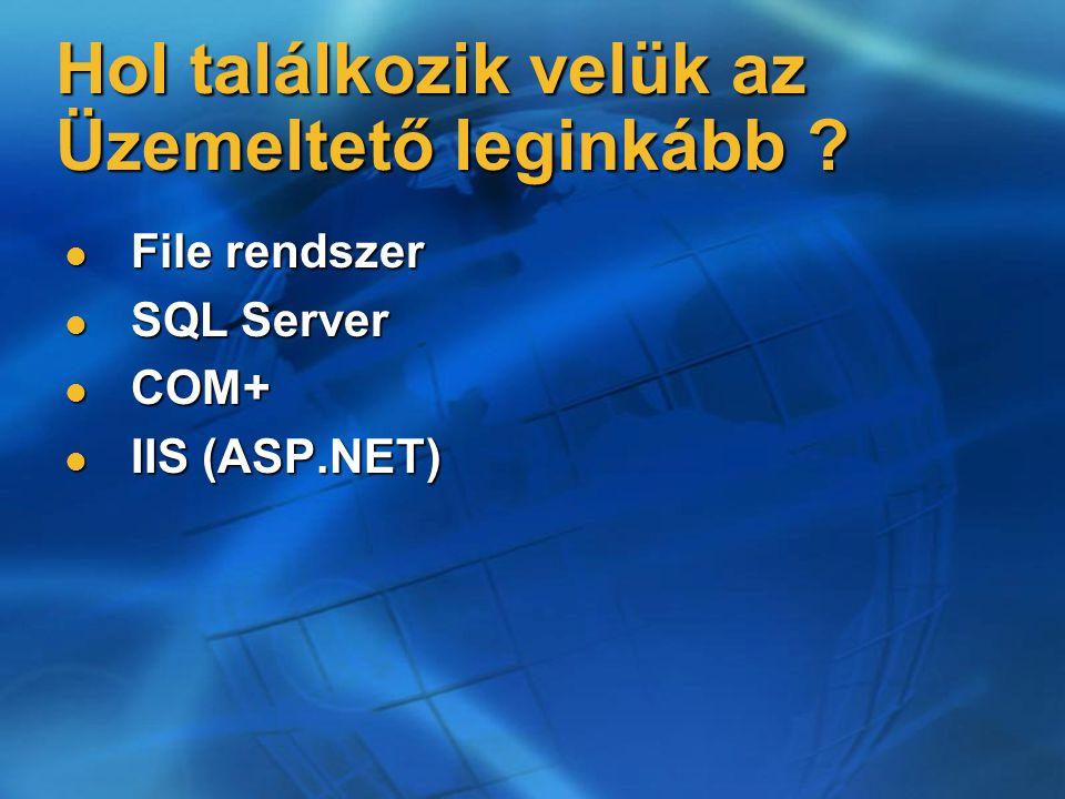 Hol találkozik velük az Üzemeltető leginkább ? File rendszer File rendszer SQL Server SQL Server COM+ COM+ IIS (ASP.NET) IIS (ASP.NET)