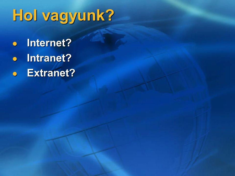 Hol vagyunk Internet Internet Intranet Intranet Extranet Extranet