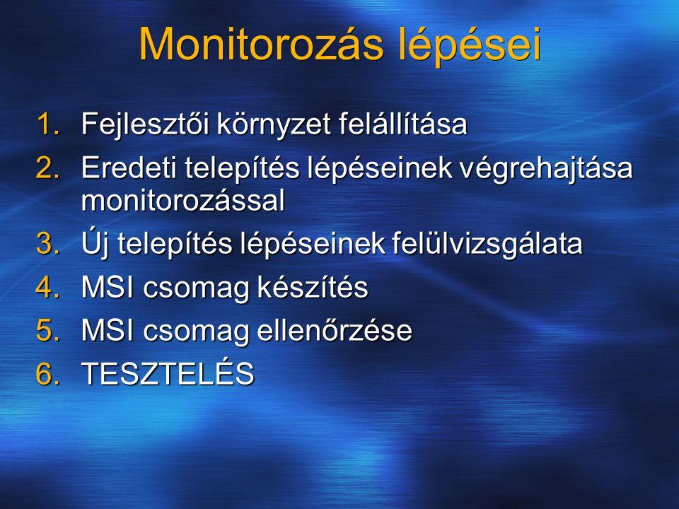 Monitorozás lépései 1.Fejlesztői környzet felállítása 2.Eredeti telepítés lépéseinek végrehajtása monitorozással 3.Új telepítés lépéseinek felülvizsgá