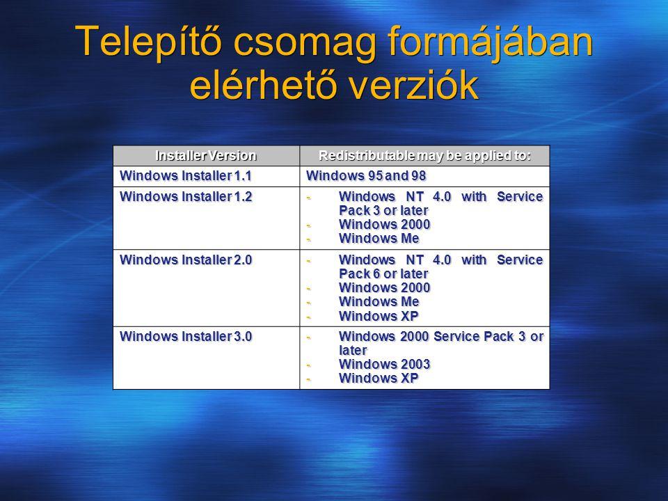 Telepítő csomag formájában elérhető verziók Installer Version Redistributable may be applied to: Windows Installer 1.1 Windows 95 and 98 Windows Insta