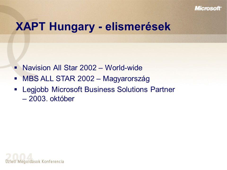 XAPT Hungary - elismerések  Navision All Star 2002 – World-wide  MBS ALL STAR 2002 – Magyarország  Legjobb Microsoft Business Solutions Partner – 2