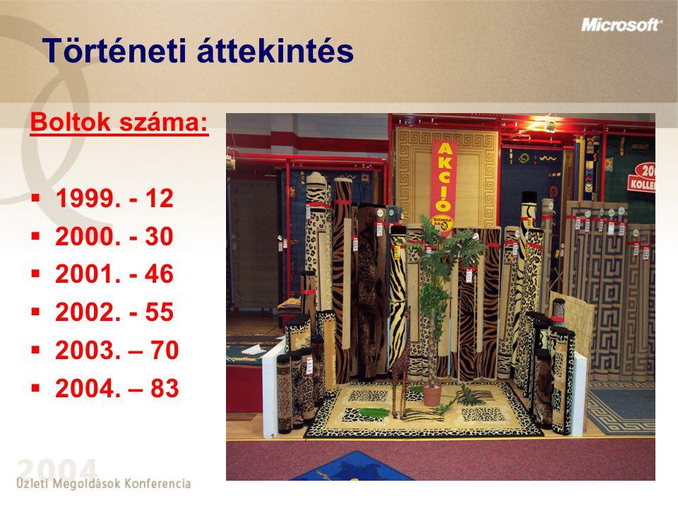 Történeti áttekintés Boltok száma:  1999. - 12  2000. - 30  2001. - 46  2002. - 55  2003. – 70  2004. – 83
