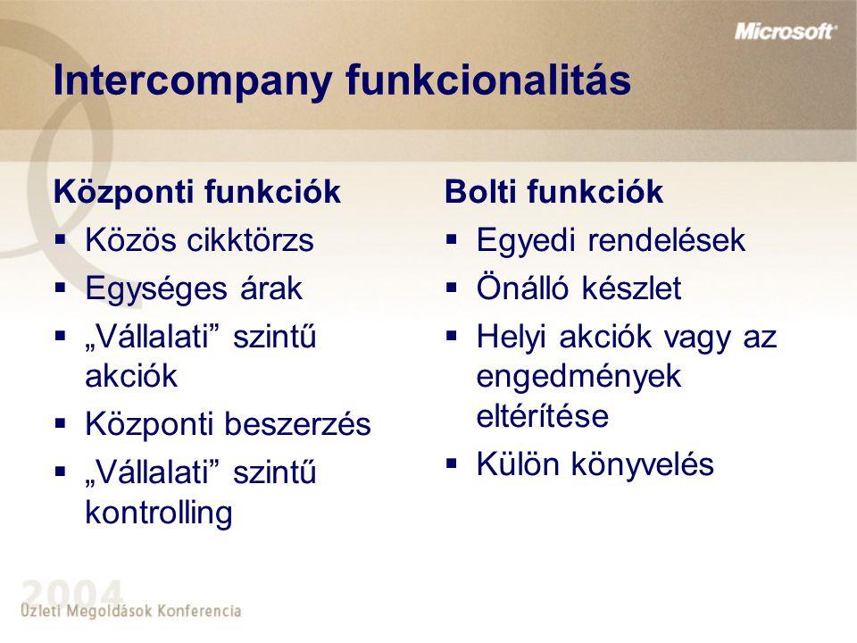 """Intercompany funkcionalitás Központi funkciók  Közös cikktörzs  Egységes árak  """"Vállalati"""" szintű akciók  Központi beszerzés  """"Vállalati"""" szintű"""