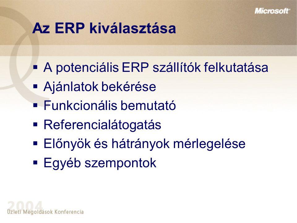 Az ERP kiválasztása  A potenciális ERP szállítók felkutatása  Ajánlatok bekérése  Funkcionális bemutató  Referencialátogatás  Előnyök és hátrányo