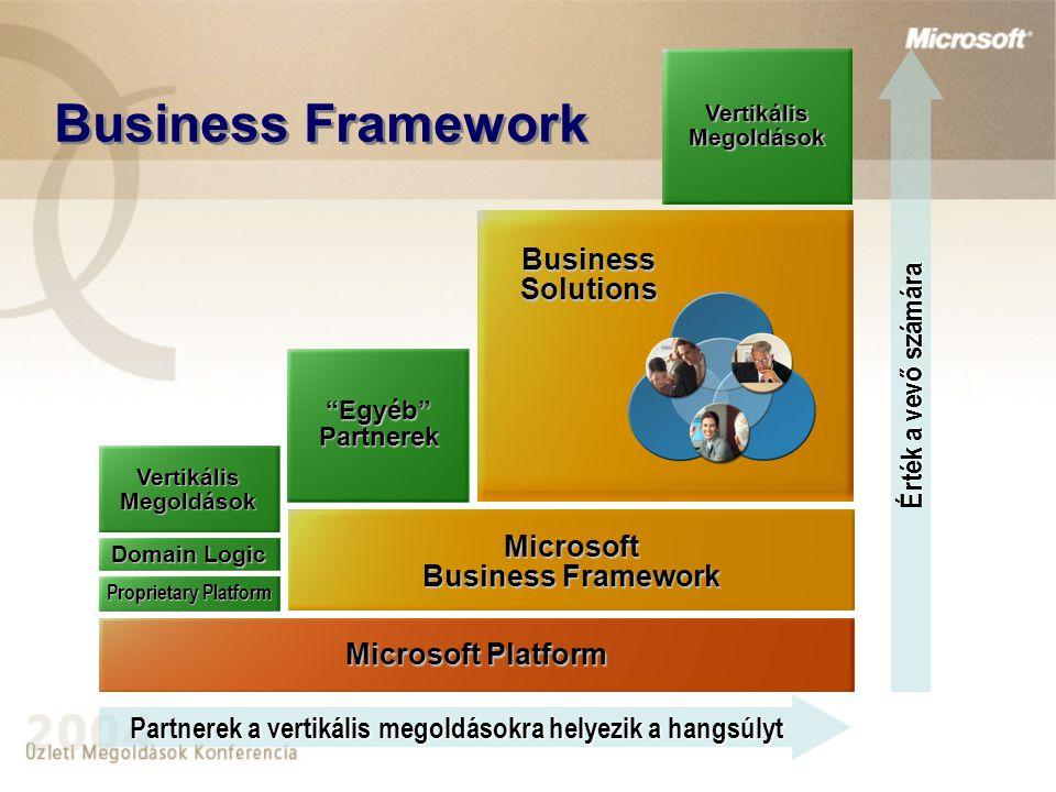 "Vertikális Megoldások Microsoft Platform ""Egyéb"" Partnerek Vertikális Megoldások Proprietary Platform Domain Logic Microsoft Business Framework Busine"