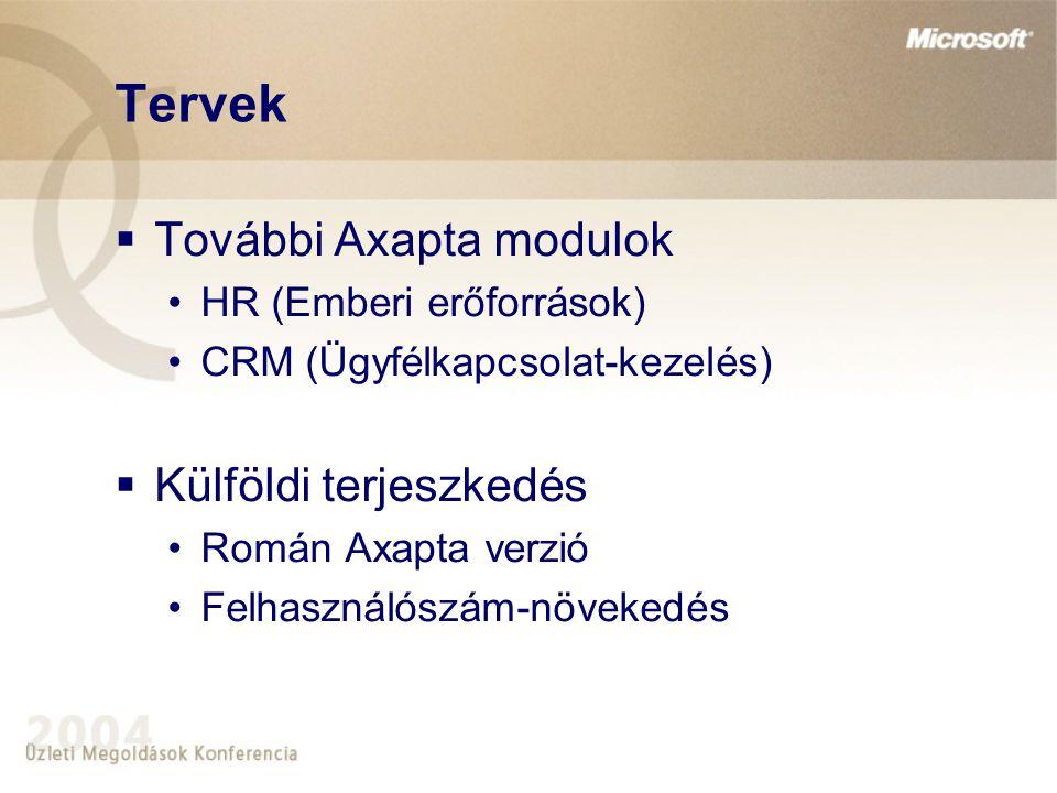 Tervek  További Axapta modulok HR (Emberi erőforrások) CRM (Ügyfélkapcsolat-kezelés)  Külföldi terjeszkedés Román Axapta verzió Felhasználószám-növe