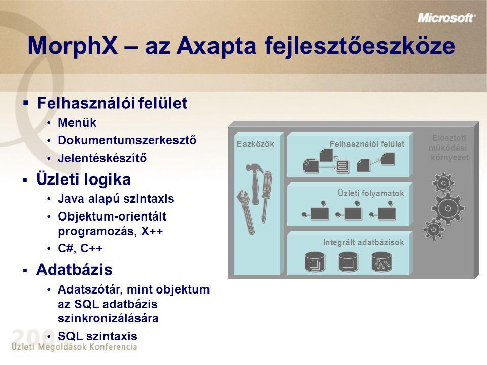  Felhasználói felület Menük Dokumentumszerkesztő Jelentéskészítő  Üzleti logika Java alapú szintaxis Objektum-orientált programozás, X++ C#, C++  A