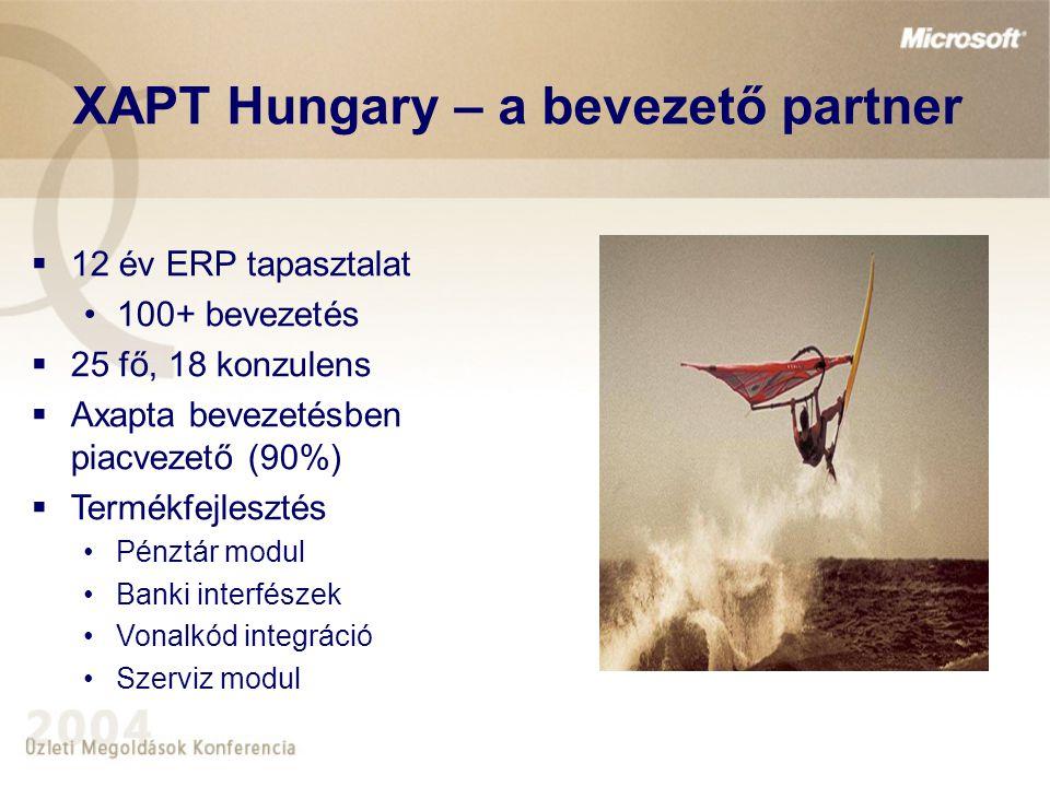 XAPT Hungary – a bevezető partner  12 év ERP tapasztalat 100+ bevezetés  25 fő, 18 konzulens  Axapta bevezetésben piacvezető (90%)  Termékfejleszt