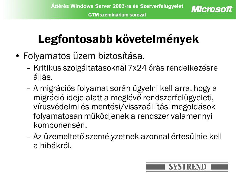 Áttérés Windows Server 2003-ra és Szerverfelügyelet GTM szeminárium sorozat Legfontosabb követelmények Folyamatos üzem biztosítása. –Kritikus szolgált