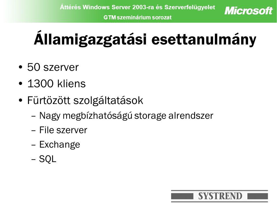 Áttérés Windows Server 2003-ra és Szerverfelügyelet GTM szeminárium sorozat Államigazgatási esettanulmány 50 szerver 1300 kliens Fürtözött szolgáltatások –Nagy megbízhatóságú storage alrendszer –File szerver –Exchange –SQL Partner logo